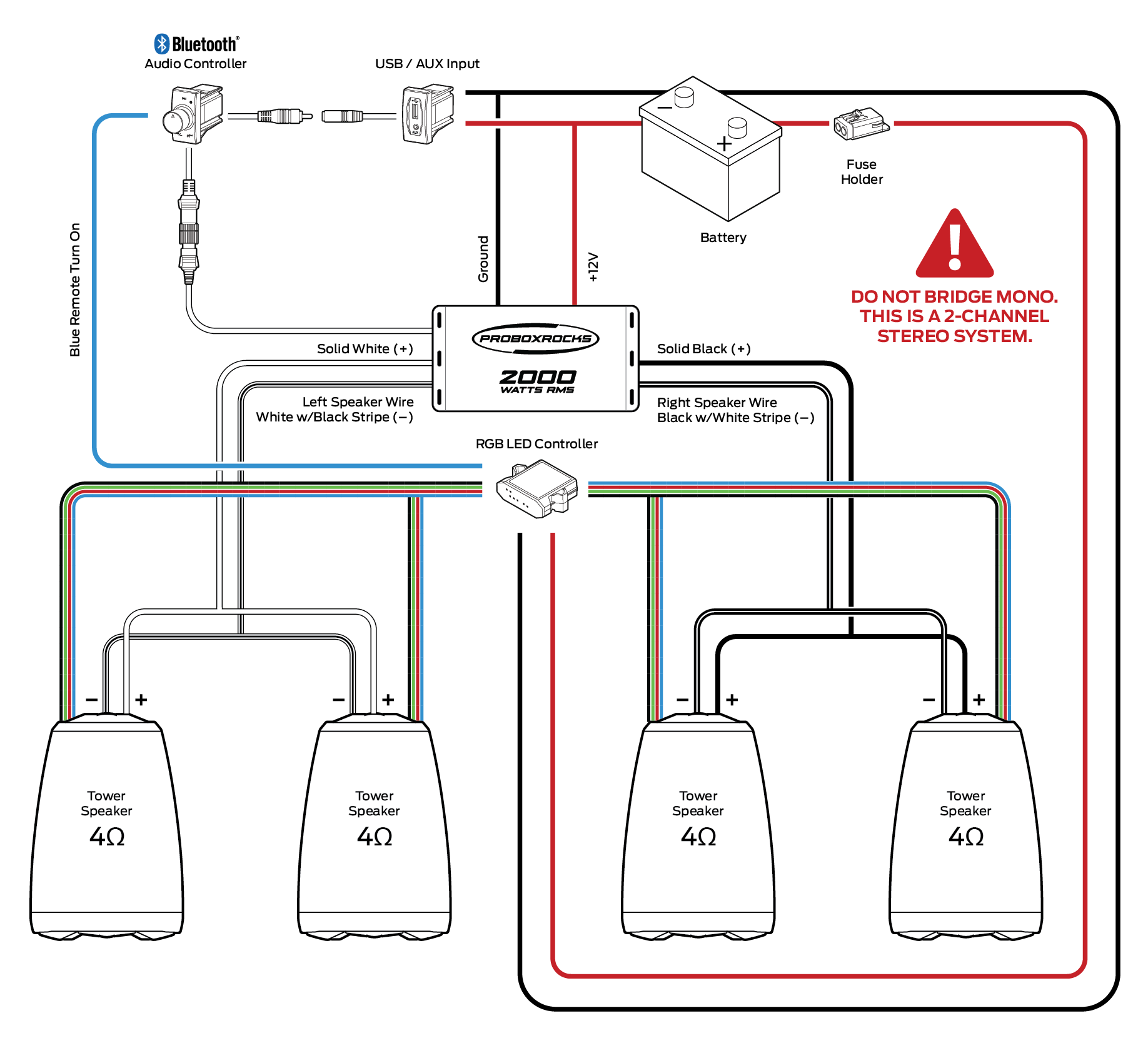 Wiring installation diagram
